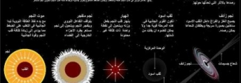 علماء الفلك يكتشفون ثقبا اسود عملاقا