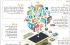 9 هواتف ذكية تستحوذ على الحصة السوقية الأكبر محلياً